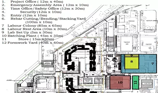 How does a site engineer develop a construction site layout What – Construction Site Security Plan