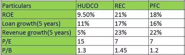 Is latitude finance ipo good investment