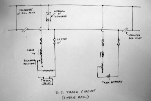 What is a track circuit in railways, and how does it work? - QuoraQuora