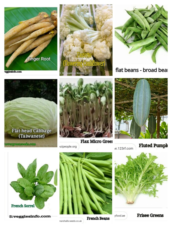 What are some fruits and vegetables that start with an f? - Quora