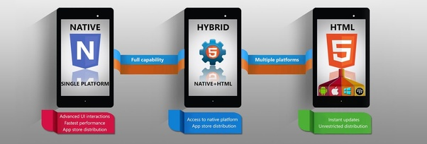 How does React Native work? - Quora