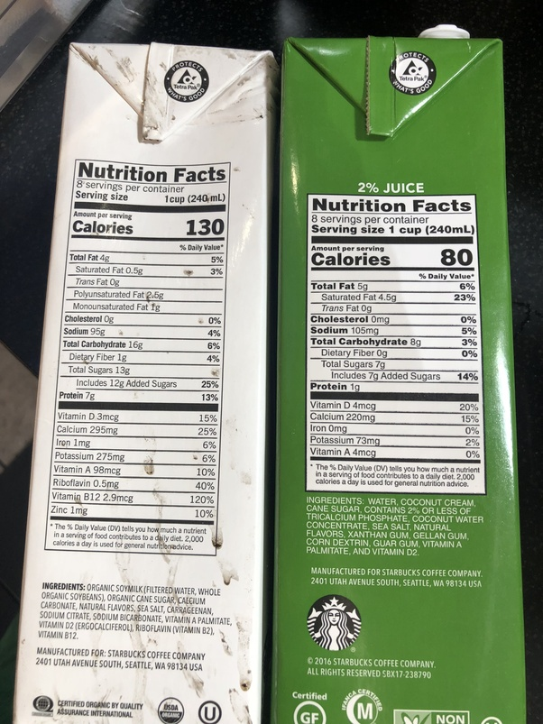 Starbucks coconut milk nutrition