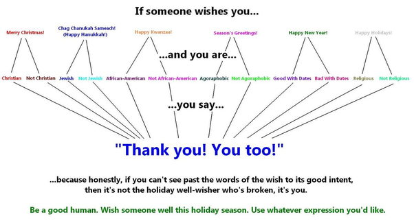 Are you uncomfortable saying \'Merry Christmas\' to people? - Quora