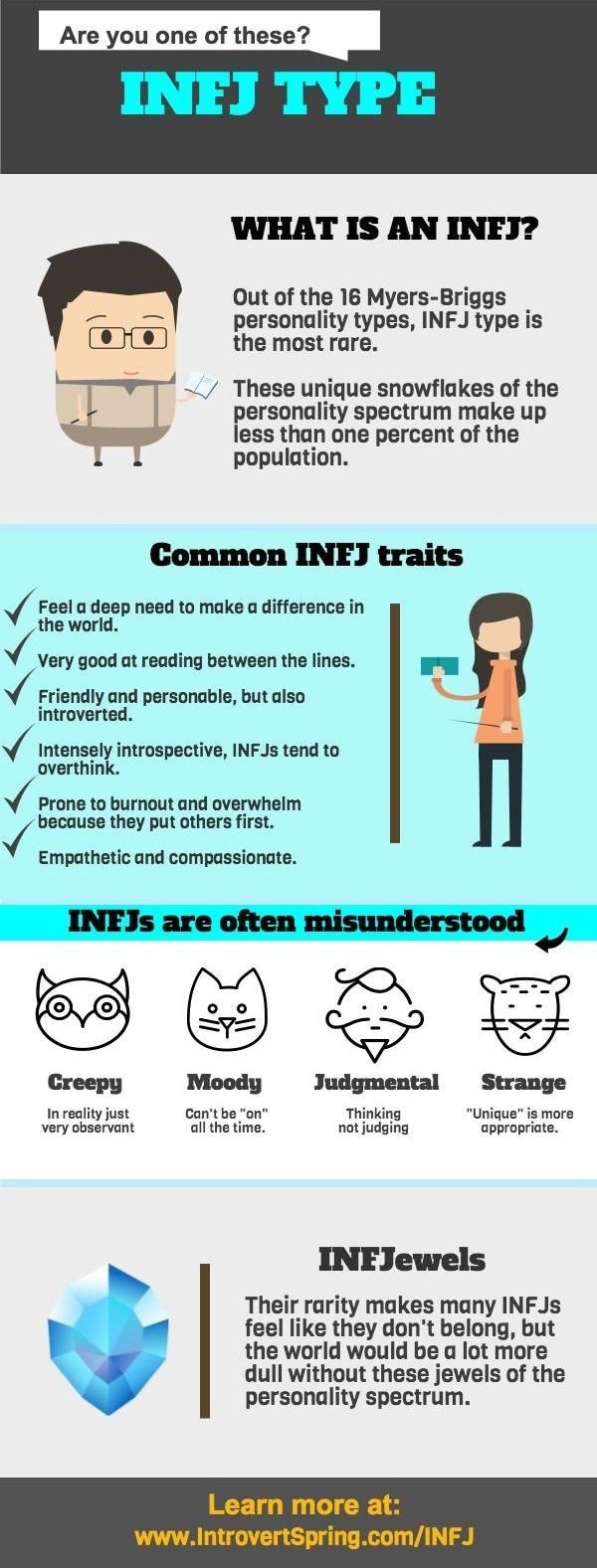 Online course: Be your real INFJ self without feeling frustrated