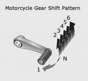 Yamaha R Gear Shifting