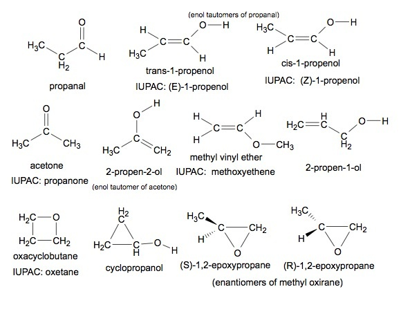 How many structural isomers are possible for C3H6O? - Quora