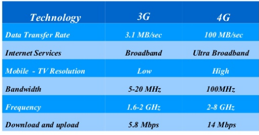 3G film  Wikipedia