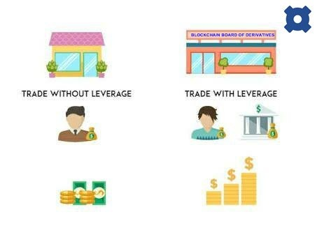 Sawat and margin trading on cryptocurrencies