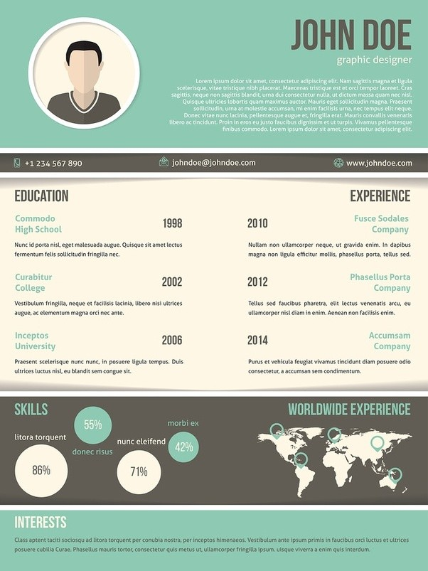 What is the best free online tool to create visual resumes Quora