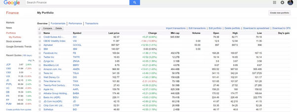 What is the best way to create a stock watch list in Excel? - Quora