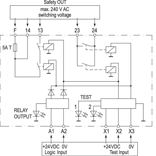 How To Read And Understand The Diagram Of A Safety Relay
