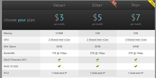 Which is the best hosting company where I can buy an RDP? - Quora