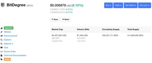 si jinvestis 400 en bitcoin, combien vais-je gagner si le bitcoin augmente créer une entreprise pour investir dans la crypto-monnaie