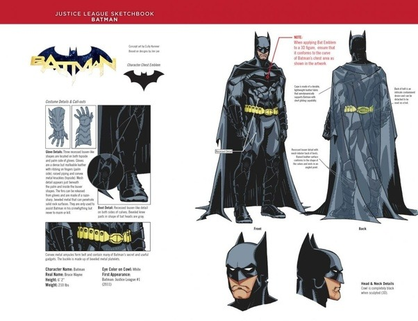 BATMAN REBIRTH BATSUIT - The standard batsuit worn by batman on prime earth after DC Rebirth.  sc 1 st  Quora : arctic batman costume  - Germanpascual.Com