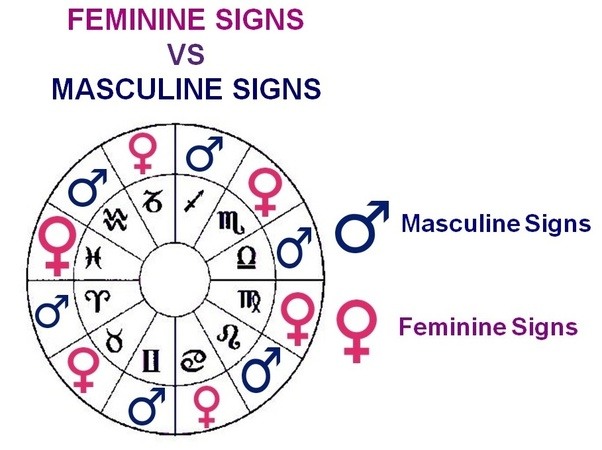 What are some positive astrological signs? - Quora