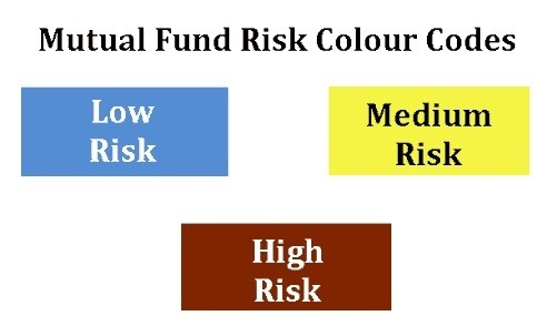 Is it good to invest in mutual funds-2432