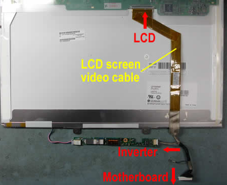 how to connect ps3 to laptop screen