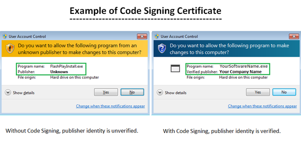What is a code-signing certificate? - Quora