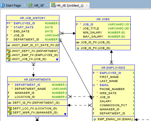 How to convert a database schema table or sql code to an er for sql queries after you have entered your queries in the worksheet click on query builder ccuart Images