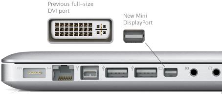 Can I actually DUAL SCREEN (2 monitors) my 2011 macbook pro