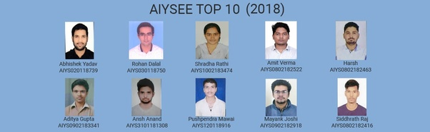 Is there anyone who has got AIYSEE scholarship? - Quora