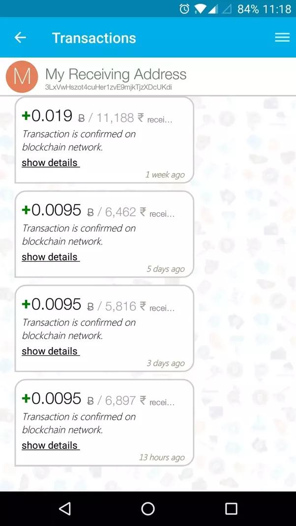 Minimum Invest- 0.0125BTC