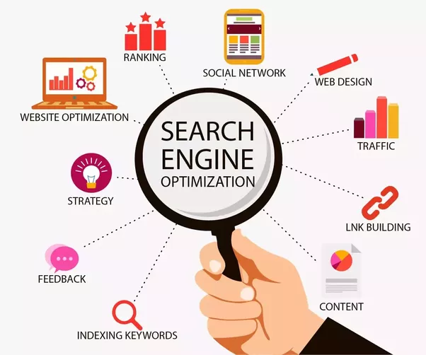 Which Is The Best Seo Company In Faridabad Quora