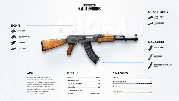 What Are The Best Attachments For M416 M16a4 And Akm In Pubg Mobile - compensator