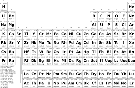 What is a periodic table in chemistry quora you can have a look at the periodic table urtaz Choice Image