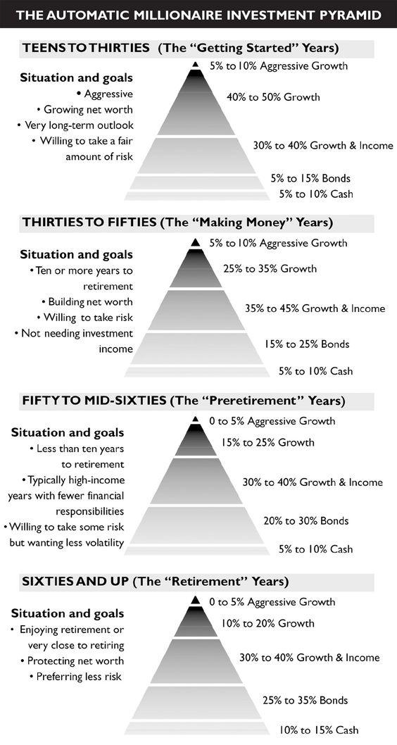 how will the stock market do tomorrow