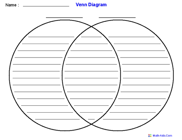 What Is A Venn Diagram Quora