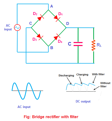 how will a capacitor help in removing an unwanted ac signal during rh quora com Thermal Switch Wiring Diagram Thermal Switch Wiring Diagram