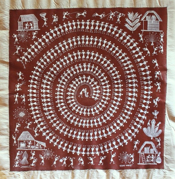 What is warli painting? - Quora