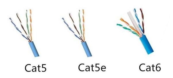 Difference Cable Ethernet Cat 5 6: What does Cat5 Cat5e and Cat 6 mean? - Quorarh:quora.com,Design