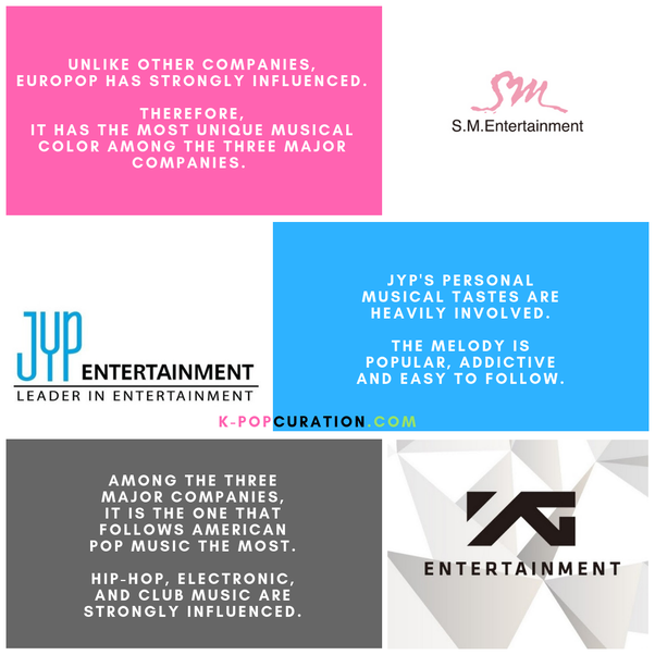 What kpop company should I audition to? - Quora