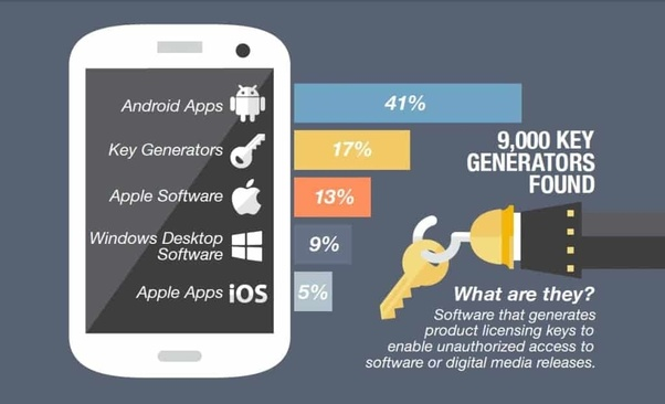 What is an app Clone? - Quora