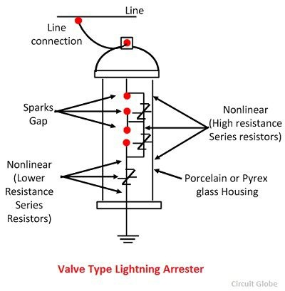 what is the difference between air switch disconnect and a surge rh quora com Early Streamer Lighting Arrester circuit diagram of lightning arrester