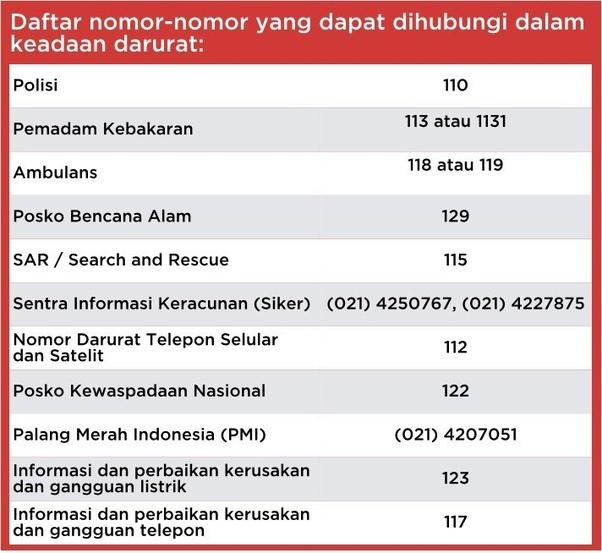 Apakah Indonesia Memiliki Layanan Telepon Darurat Seperti 911 Quora