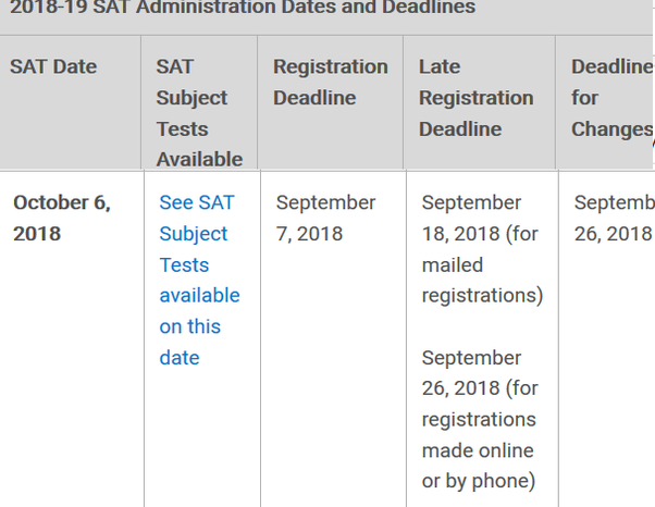How to register for the SAT subject test after the