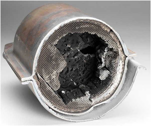 What Is A Catalytic Converter In Car And What Does It Do