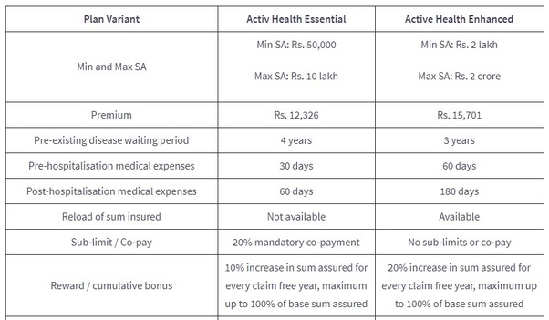 Health Insurance Plans >> What Is The Best Health Insurance Company To Get Coverage