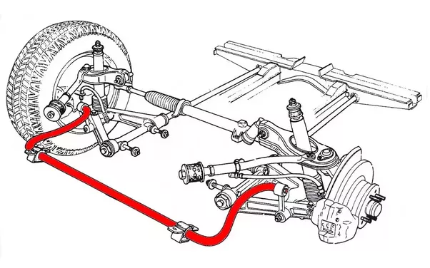 what is the main difference between a torsion bar and a anti-roll bar in vehicles