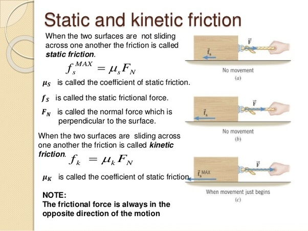 What is the difference between static friction and dynamic friction? - Quora