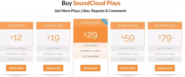 how to get soundcloud followers 2015