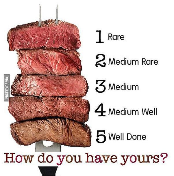 Is it safe to eat steak rare or medium rare? - Quora