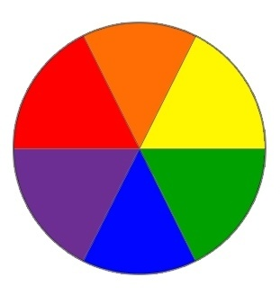 Assuming Good Product And A Level 7 Red To Get 6 Brown Lets Look At Our Color Wheel See How Formulate