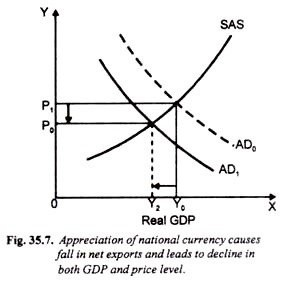 Dollars vs Rupees in Tamil - Psychology Today Articles