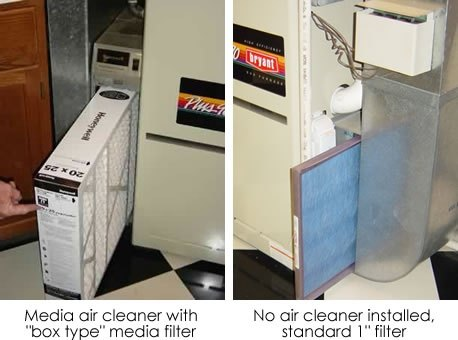 How To Change My Air Filter Of The Hvac System Quora