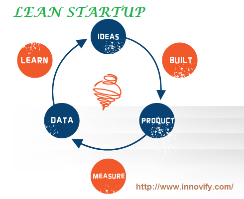 lean startup dating site April 2018 edition of the monthly lean startup sydney meetup (#leanstartupsyd) new 'doors open time' 5:30pm for the first talk at 6pm a monthly meetup to hear & discuss how today's entrepreneurs use continuous innovation to create radically successful businesses.