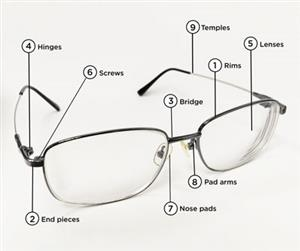 What Are The Main Components Of A Glass Quora